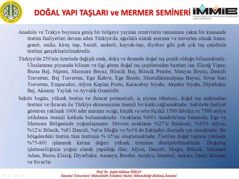 Anadolu ve Trakya boyunca geniş bir bölgeye yayılan rezervlerin tamamına yakın bir kısmında üretim faaliyetleri devam eden Türkiye'de, ağırlıklı olara