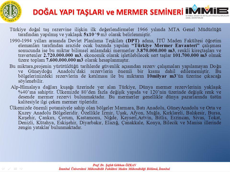 Türkiye doğal taş rezervine ilişkin ilk değerlendirmeler 1966 yılında MTA Genel Müdürlüğü tarafından yapılmış ve yaklaşık 5x10^9 m3 olarak belirlenmiş