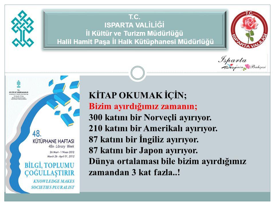 T.C. ISPARTA VALİLİĞİ İl Kültür ve Turizm Müdürlüğü Halil Hamit Paşa İl Halk Kütüphanesi Müdürlüğü T.C. ISPARTA VALİLİĞİ İl Kültür ve Turizm Müdürlüğü