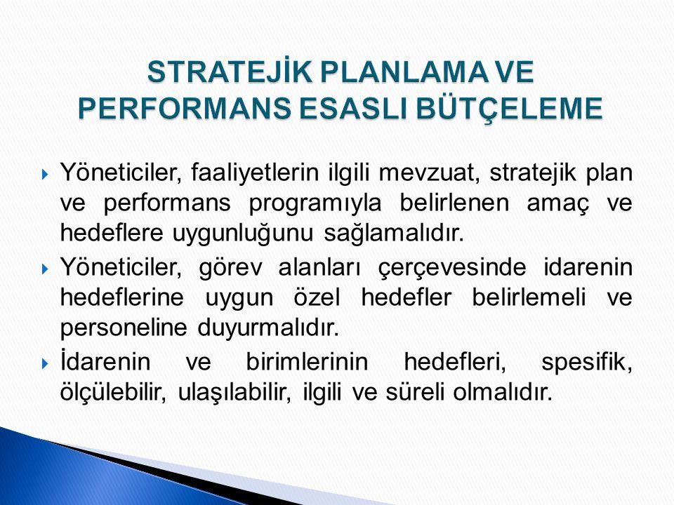  Yöneticiler, faaliyetlerin ilgili mevzuat, stratejik plan ve performans programıyla belirlenen amaç ve hedeflere uygunluğunu sağlamalıdır.  Yönetic