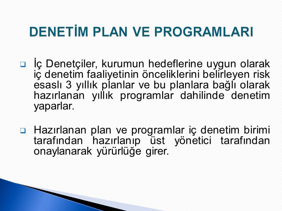  İç Denetçiler, kurumun hedeflerine uygun olarak iç denetim faaliyetinin önceliklerini belirleyen risk esaslı 3 yıllık planlar ve bu planlara bağlı o