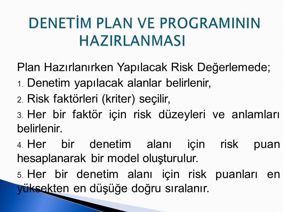 Plan Hazırlanırken Yapılacak Risk Değerlemede; 1. Denetim yapılacak alanlar belirlenir, 2. Risk faktörleri (kriter) seçilir, 3. Her bir faktör için ri