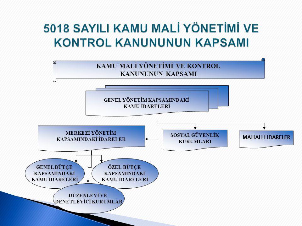 Kurumun üstlenmiş olduğu misyon doğrultusunda, kamu kaynaklarının kaybolma, yanlış kullanım ve zarar görme risklerine karşı korunması, faaliyetlerin etik kurallar, etkililik, etkinlik ve ekonomiklik ilkeleri çerçevesinde hesap verilebilirlik yükümlülükleri yerine getirilerek, ilgili mevzuata uygun bir şekilde yürütülmesi, finansal ve operasyonel raporlamanın doğruluğu ve güvenilirliğinin sağlanması, amaçlarının gerçekleştirilmesi konusunda makul bir güvence sağlayan, riskleri karşılamak amacıyla tasarlanan organizasyon,yöntem ve iç denetimi kapsayan mali ve diğer kontroller bütünüdür.