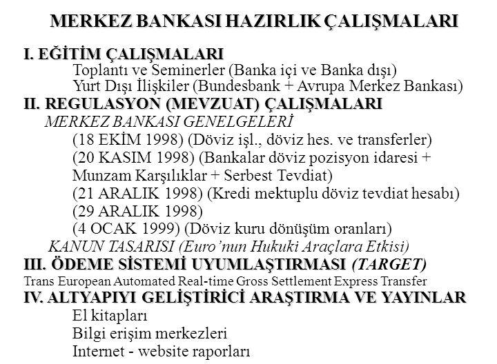 MERKEZ BANKASI HAZIRLIK ÇALIŞMALARI I. EĞİTİM ÇALIŞMALARI Toplantı ve Seminerler (Banka içi ve Banka dışı) Yurt Dışı İlişkiler (Bundesbank + Avrupa Me