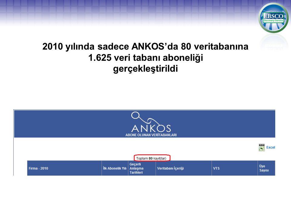 2010 yılında sadece ANKOS'da 80 veritabanına 1.625 veri tabanı aboneliği gerçekleştirildi