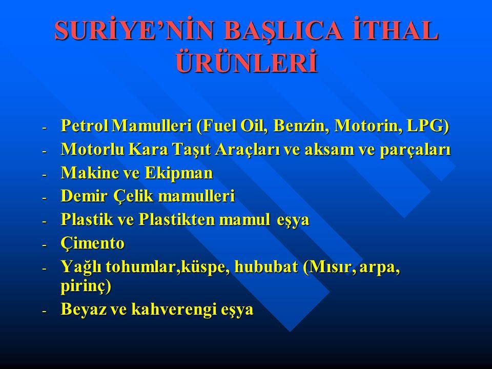 SURİYE'NİN BAŞLICA İTHAL ÜRÜNLERİ - Petrol Mamulleri (Fuel Oil, Benzin, Motorin, LPG) - Motorlu Kara Taşıt Araçları ve aksam ve parçaları - Makine ve