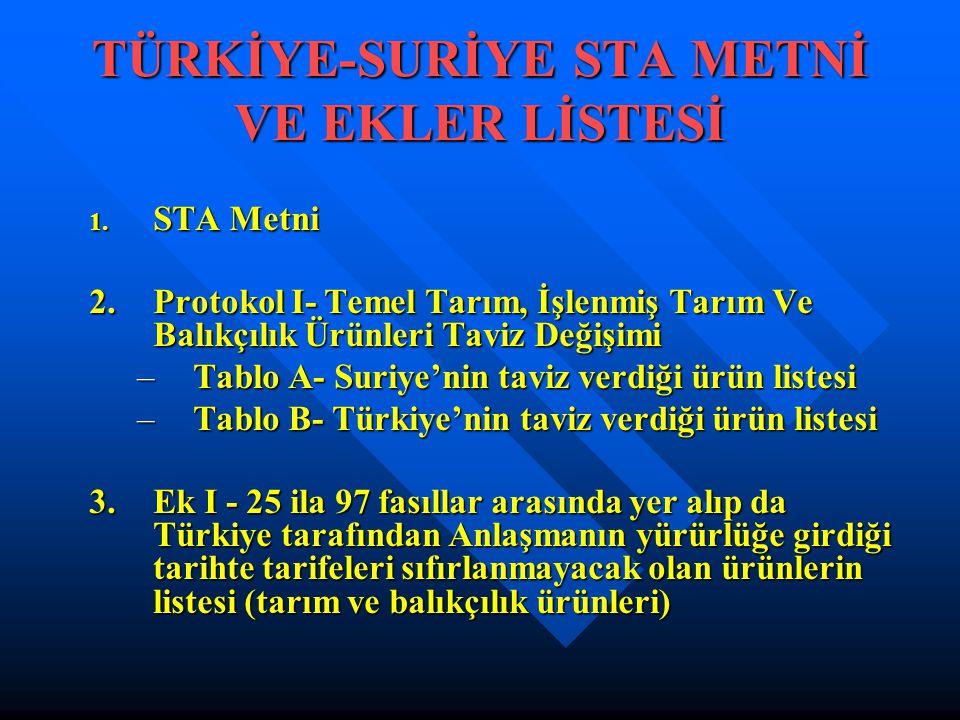 TÜRKİYE-SURİYE STA METNİ VE EKLER LİSTESİ 1.
