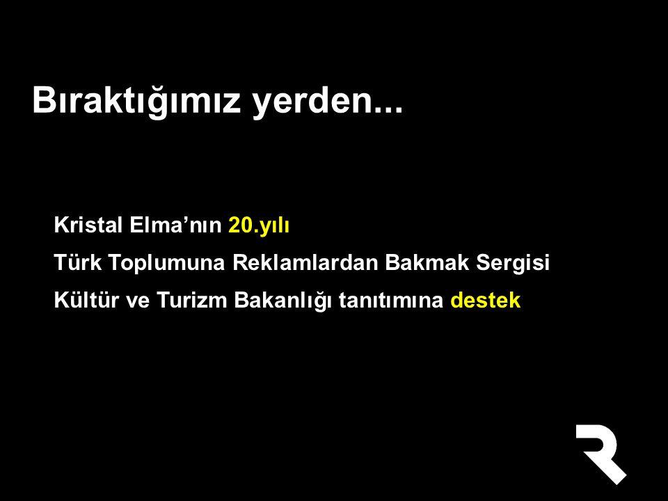 Kristal Elma'nın 20.yılı Türk Toplumuna Reklamlardan Bakmak Sergisi Kültür ve Turizm Bakanlığı tanıtımına destek Bıraktığımız yerden...