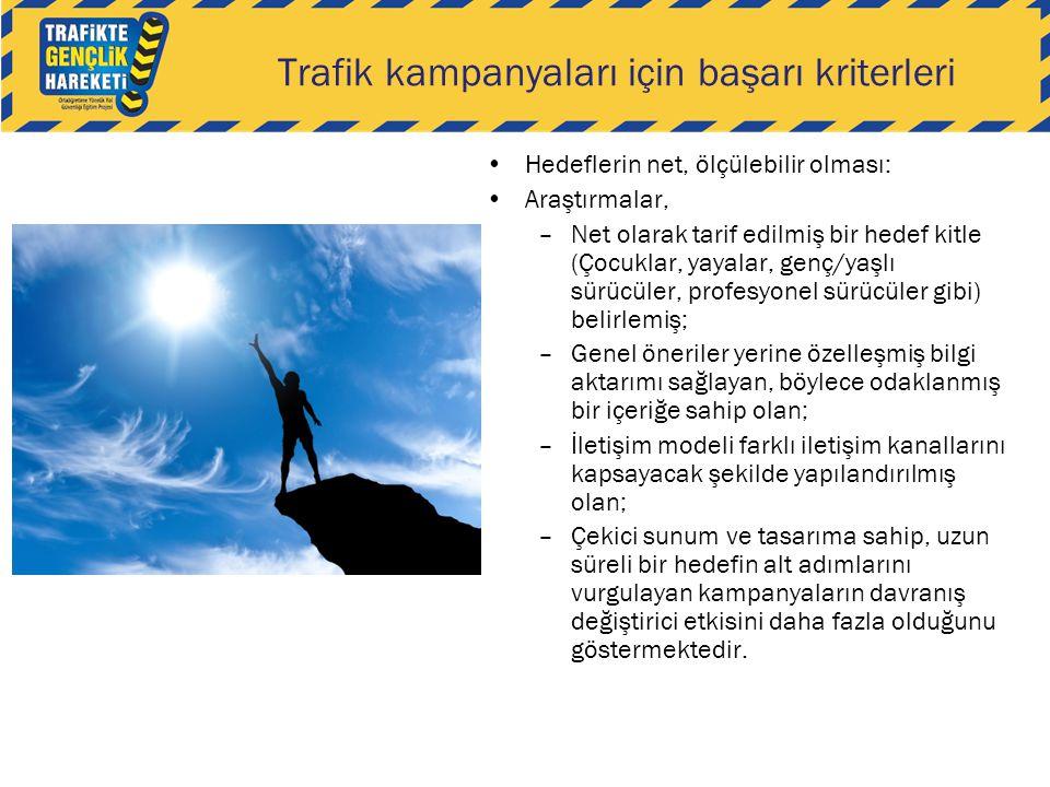 Trafik kampanyaları için başarı kriterleri •Hedeflerin net, ölçülebilir olması: •Araştırmalar, –Net olarak tarif edilmiş bir hedef kitle (Çocuklar, ya