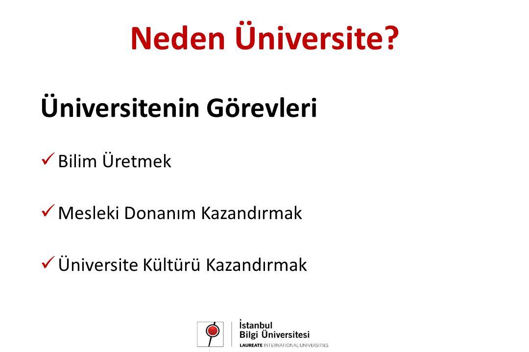 Üniversitenin Görevleri  Bilim Üretmek  Mesleki Donanım Kazandırmak  Üniversite Kültürü Kazandırmak Neden Üniversite