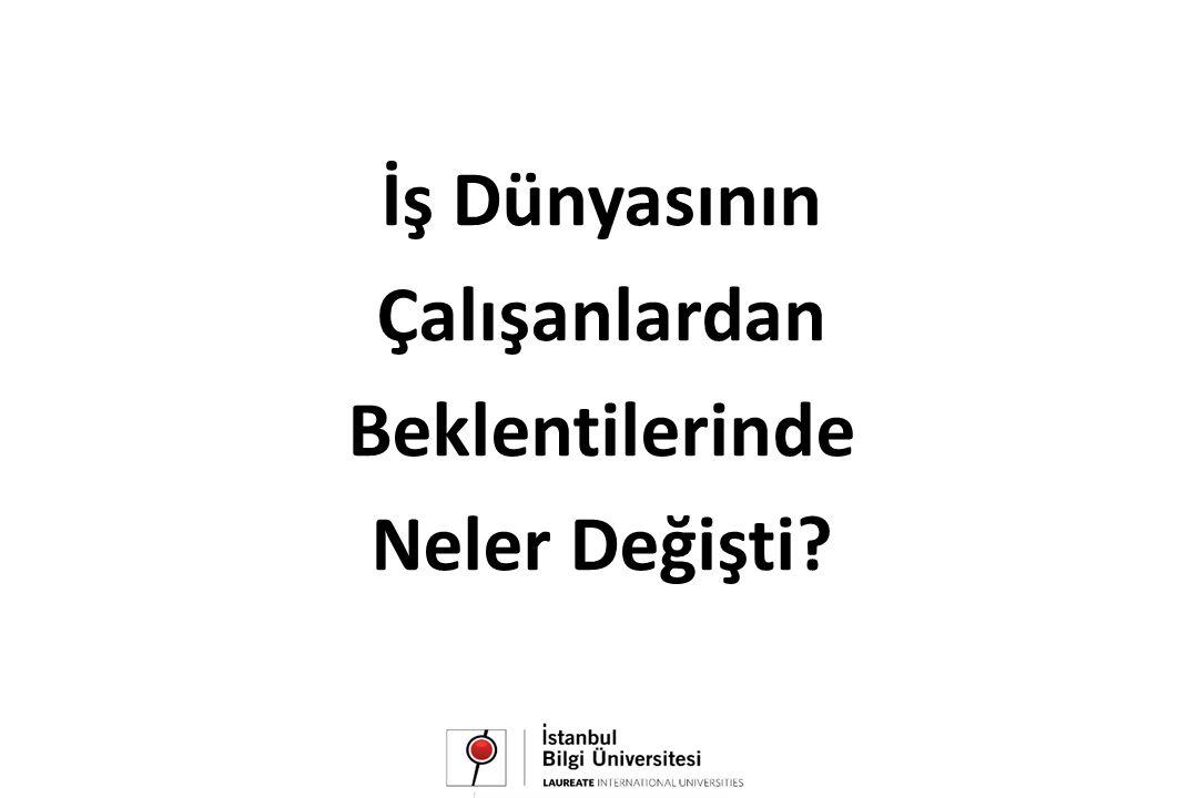 Yabancı Dil Grubu Puan Türleri Puan Türü TürkçeTem.