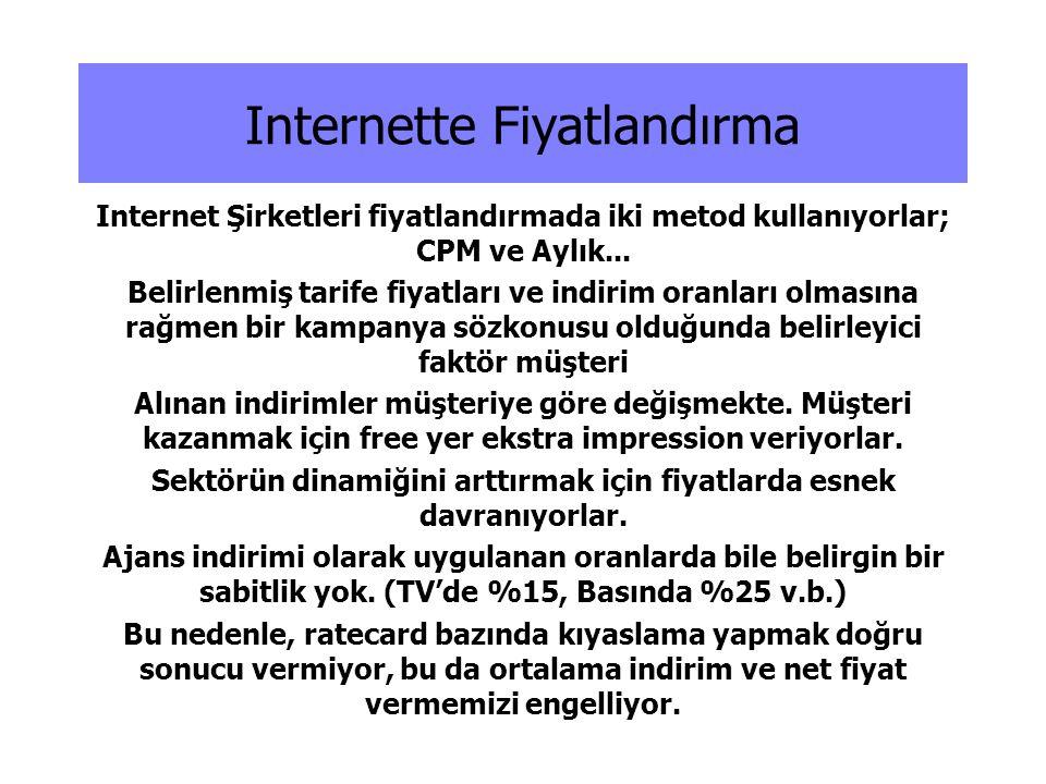 Internette Fiyatlandırma Internet Şirketleri fiyatlandırmada iki metod kullanıyorlar; CPM ve Aylık... Belirlenmiş tarife fiyatları ve indirim oranları