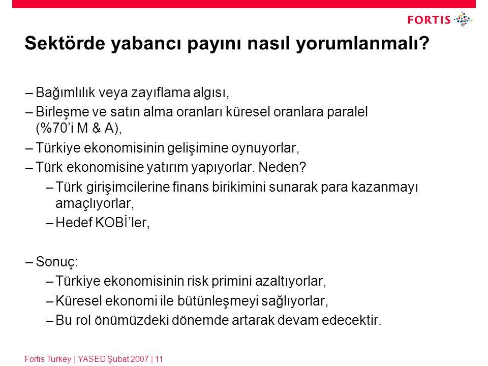 Fortis Turkey | YASED Şubat 2007 | 11 Sektörde yabancı payını nasıl yorumlanmalı? –Bağımlılık veya zayıflama algısı, –Birleşme ve satın alma oranları