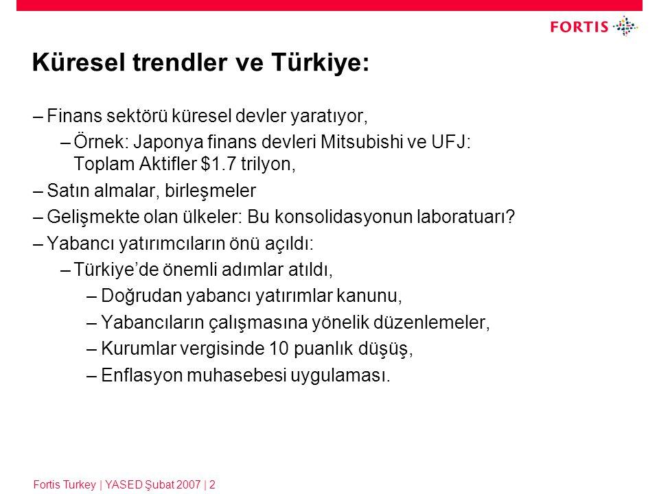 Fortis Turkey | YASED Şubat 2007 | 2 Küresel trendler ve Türkiye: –Finans sektörü küresel devler yaratıyor, –Örnek: Japonya finans devleri Mitsubishi