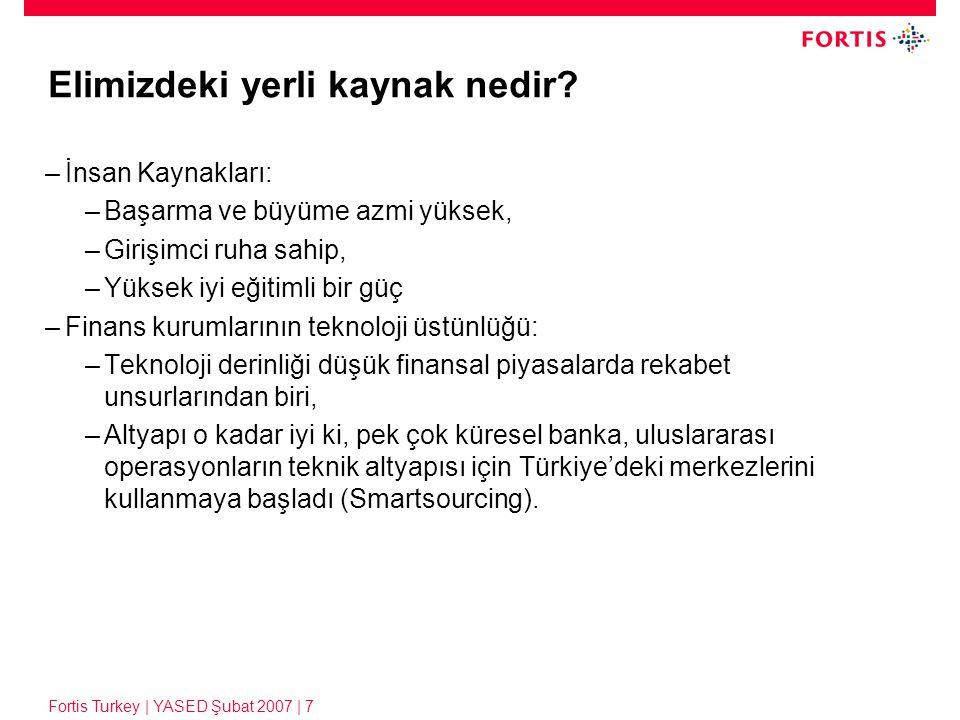 Fortis Turkey | YASED Şubat 2007 | 8 Kredi ve sermaye piyasaları açısından bakış: –Know-how ve güçlü sermayeye sahip kurumların avantajı: –Katalizör rolü, getirdikleri: –Dünyaya açılma yeteneği, –Büyümenin finansmanı, –Sorunlu noktalar: –Uluslararası ya da büyük yerli oyuncularla iş yapma eğilimi, –Risk Yönetimi, –Denetim, –Küresel ilişkiler.