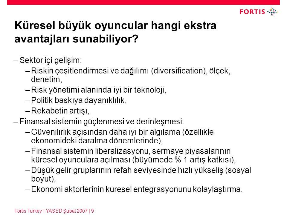 Fortis Turkey | YASED Şubat 2007 | 10 Özetle: –Küresel bankalar know-how getiriyor, –Ama daha önemlisi, yerel aktörlerin küresel ekonomiye entegrasyonunu sağlıyorlar, –Örnek: Fortis geçen yıl Avrupa'da 118 merkez ile on-line bağlantısı olan 12 Ticari Bankacılık Merkezi açtı.
