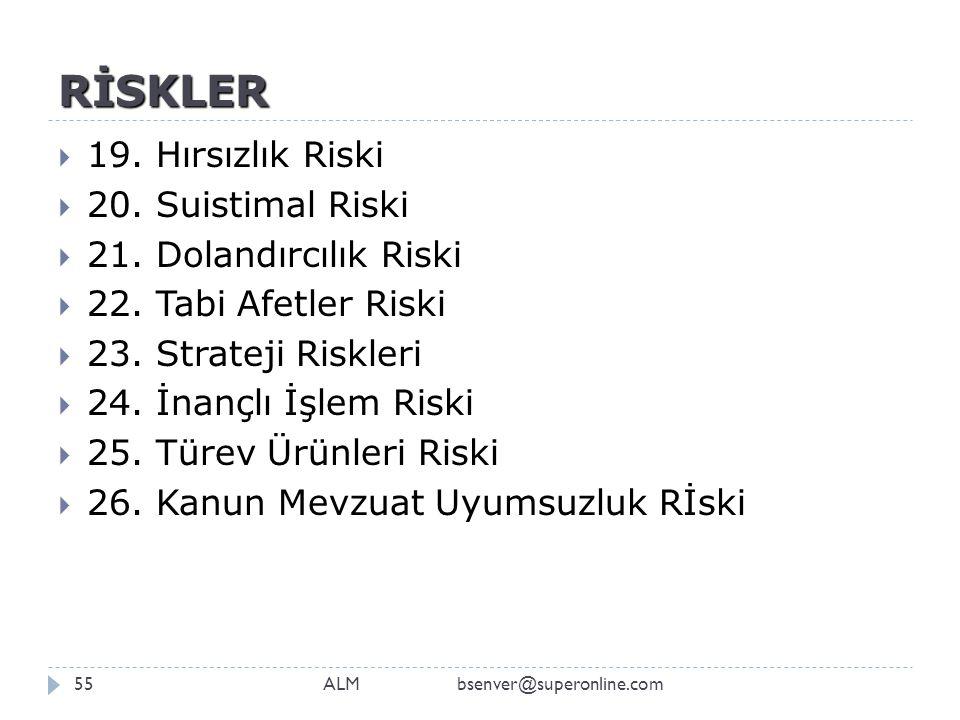 ALM bsenver@superonline.com54 RİSKLER  13. Muhasebe ve Raporlama Riski  14. Bilgi İşlem IT Riski  15. Sermaye Piyasası İşlem Riski  16. Ülke Riski