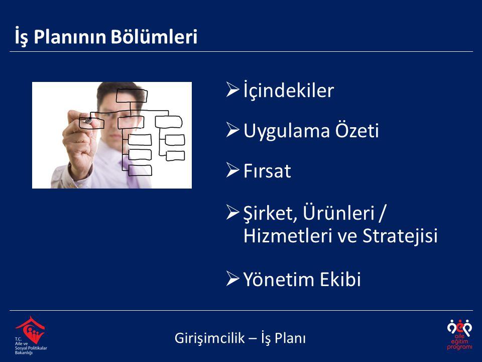  Pazarlama Planı  Faaliyet Planı  Finansal Plan  Ekler Girişimcilik – İş Planı İş Planının Bölümleri