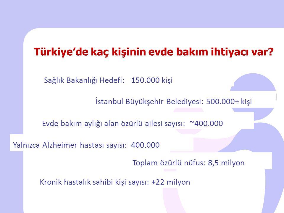 Sağlık Bakanlığı Hedefi: 150.000 kişi İstanbul Büyükşehir Belediyesi: 500.000+ kişi Yalnızca Alzheimer hastası sayısı: 400.000 Toplam özürlü nüfus: 8,