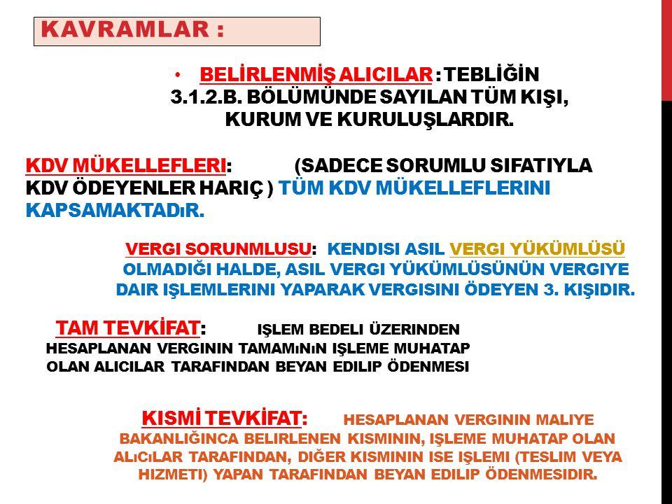 SERBEST MESLEK KAZANCI ISTISNASINDAN YARARLANANLARIN IŞLEMLERI ( GVK 18.