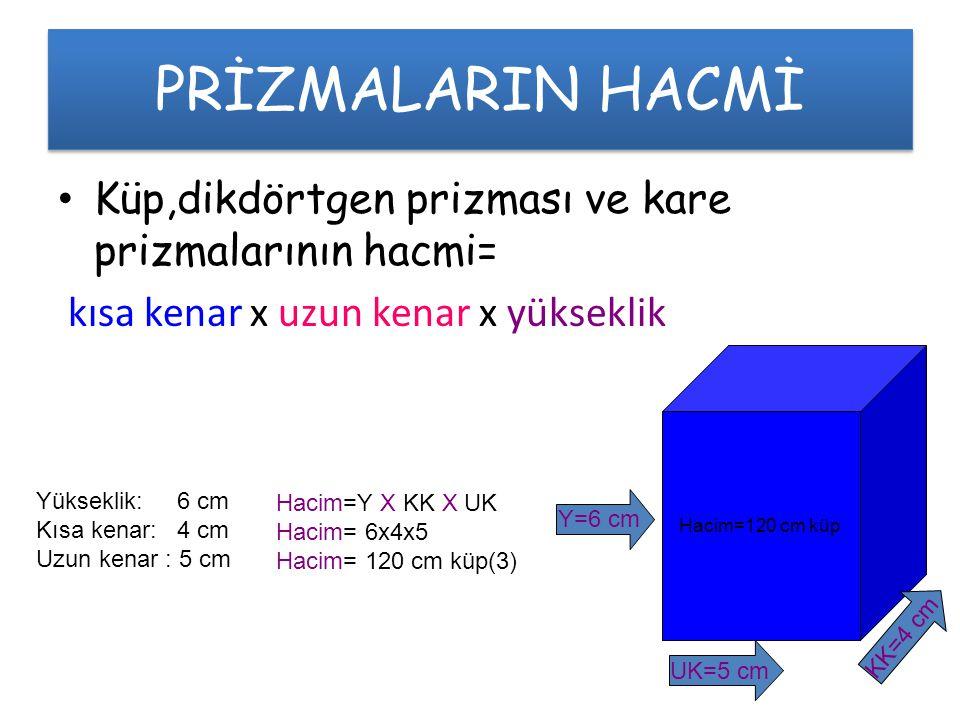 PRİZMALARIN HACMİ • Küp,dikdörtgen prizması ve kare prizmalarının hacmi= kısa kenar x uzun kenar x yükseklik Hacim=120 cm küp Yükseklik: 6 cm Kısa kenar: 4 cm Uzun kenar : 5 cm Y=6 cm KK=4 cm UK=5 cm Hacim=Y X KK X UK Hacim= 6x4x5 Hacim= 120 cm küp(3)
