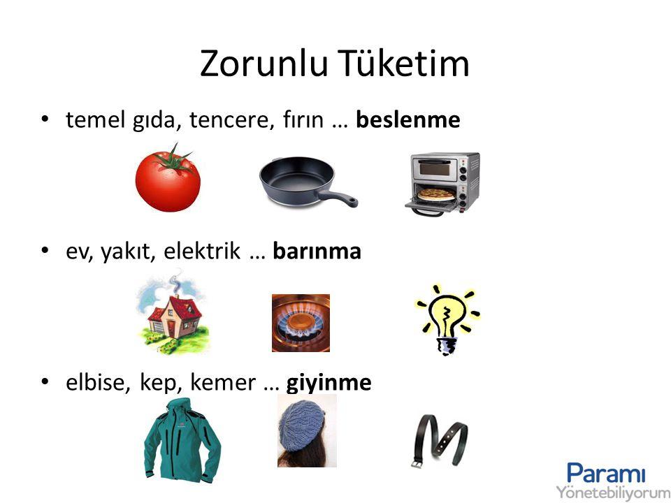Zorunlu Tüketim • temel gıda, tencere, fırın … beslenme • ev, yakıt, elektrik … barınma • elbise, kep, kemer … giyinme