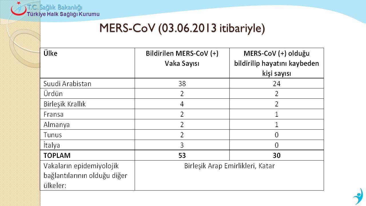 Türkiye Halk Sağlığı Kurumu T.C. Sa ğ lık Bakanlı ğ ı MERS-CoV (03.06.2013 itibariyle)