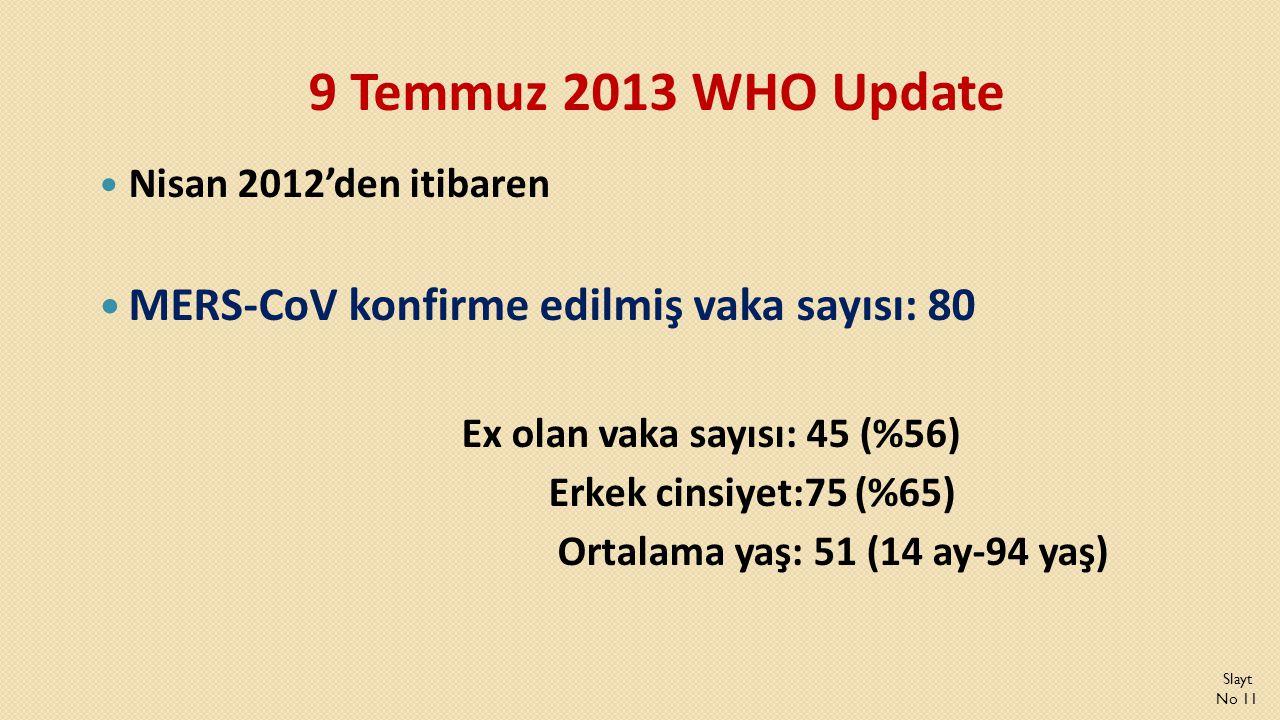 9 Temmuz 2013 WHO Update  Nisan 2012'den itibaren  MERS-CoV konfirme edilmiş vaka sayısı: 80 Ex olan vaka sayısı: 45 (%56) Erkek cinsiyet:75 (%65) O