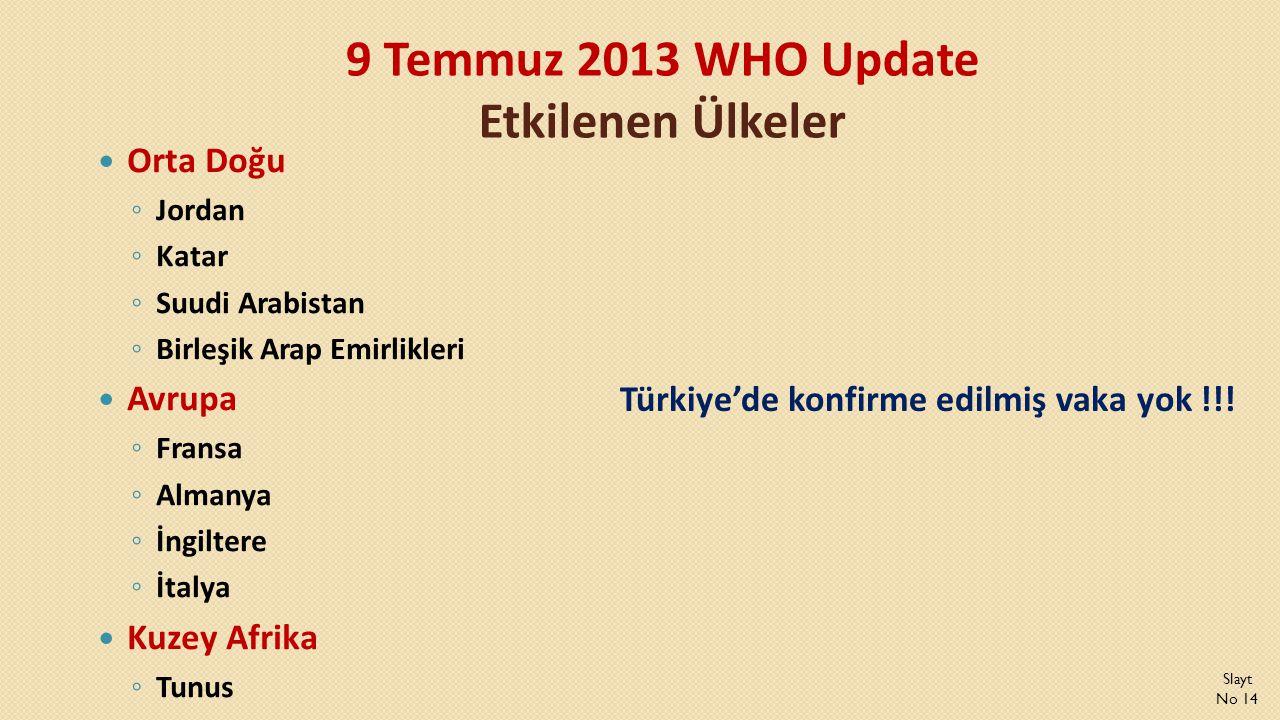 9 Temmuz 2013 WHO Update Etkilenen Ülkeler  Orta Doğu ◦ Jordan ◦ Katar ◦ Suudi Arabistan ◦ Birleşik Arap Emirlikleri  Avrupa ◦ Fransa ◦ Almanya ◦ İn