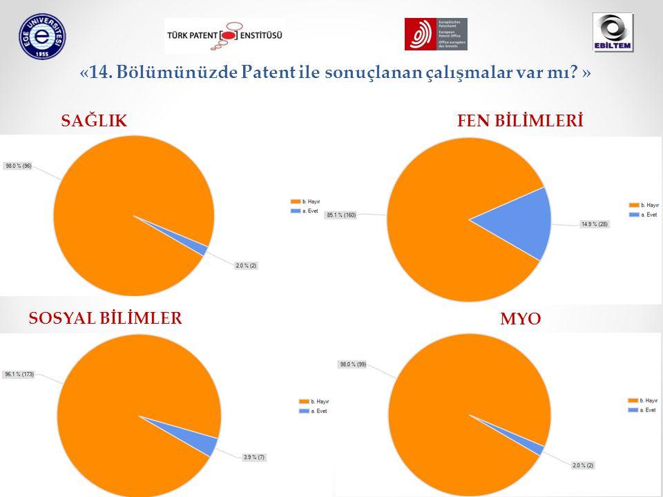 «14. Bölümünüzde Patent ile sonuçlanan çalışmalar var mı? » SAĞLIKFEN BİLİMLERİ SOSYAL BİLİMLER MYO