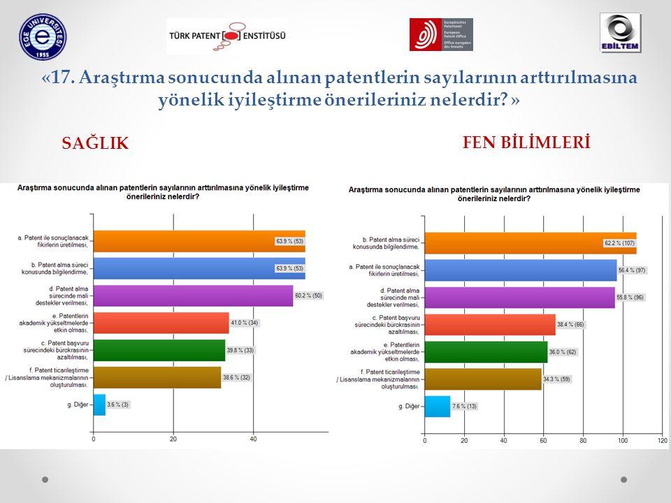 «17. Araştırma sonucunda alınan patentlerin sayılarının arttırılmasına yönelik iyileştirme önerileriniz nelerdir? » SAĞLIK FEN BİLİMLERİ