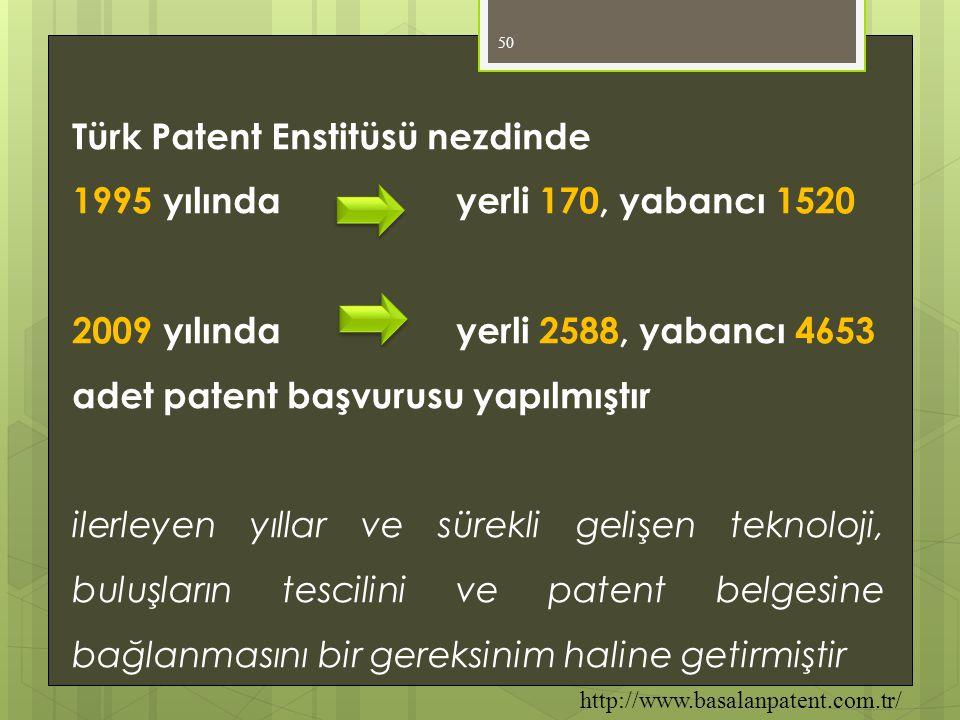 50 Türk Patent Enstitüsü nezdinde 1995 yılında yerli 170, yabancı 1520 2009 yılında yerli 2588, yabancı 4653 adet patent başvurusu yapılmıştır ilerley