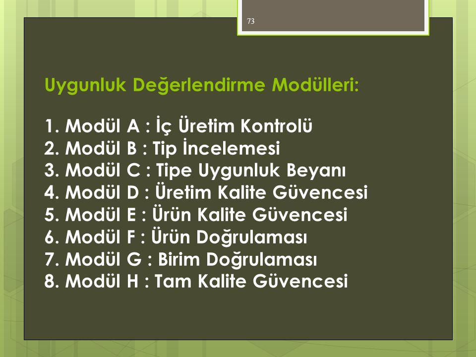 73 Uygunluk Değerlendirme Modülleri: 1. Modül A : İç Üretim Kontrolü 2. Modül B : Tip İncelemesi 3. Modül C : Tipe Uygunluk Beyanı 4. Modül D : Üretim