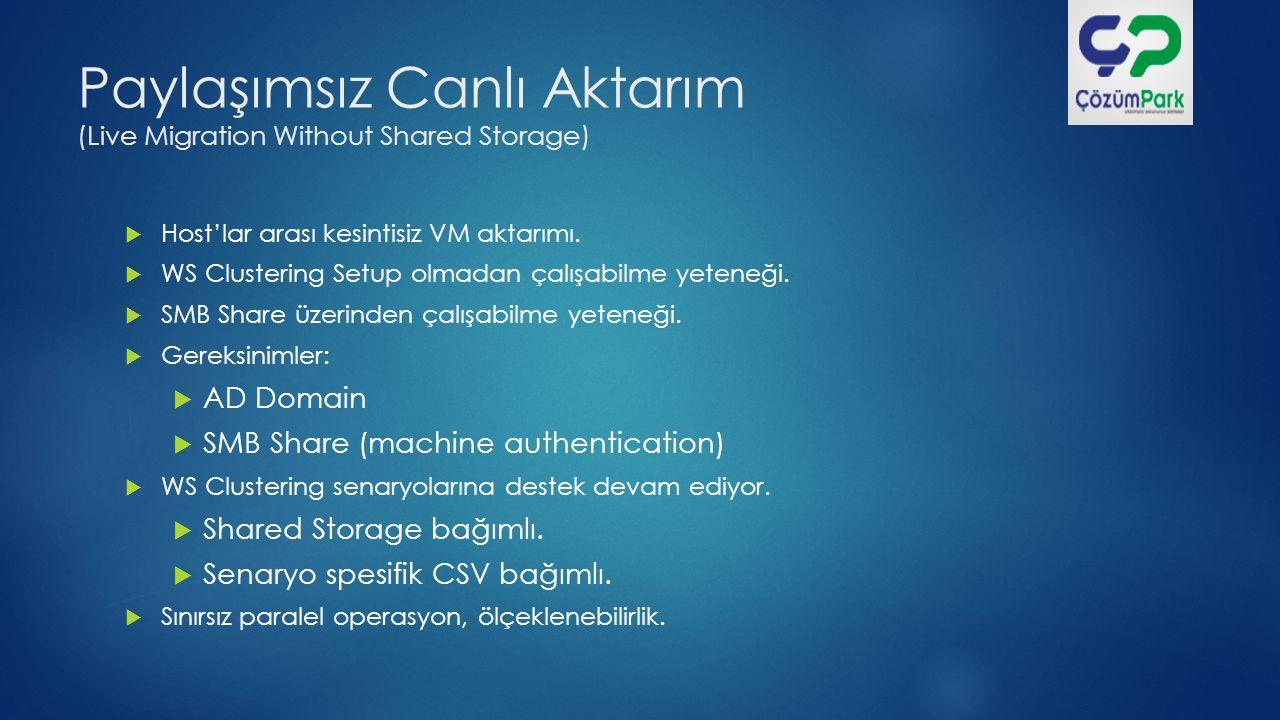 Canlı Depolama Aktarımı (Live Storage Migration)  Yerleşik olarak destekleniyor.