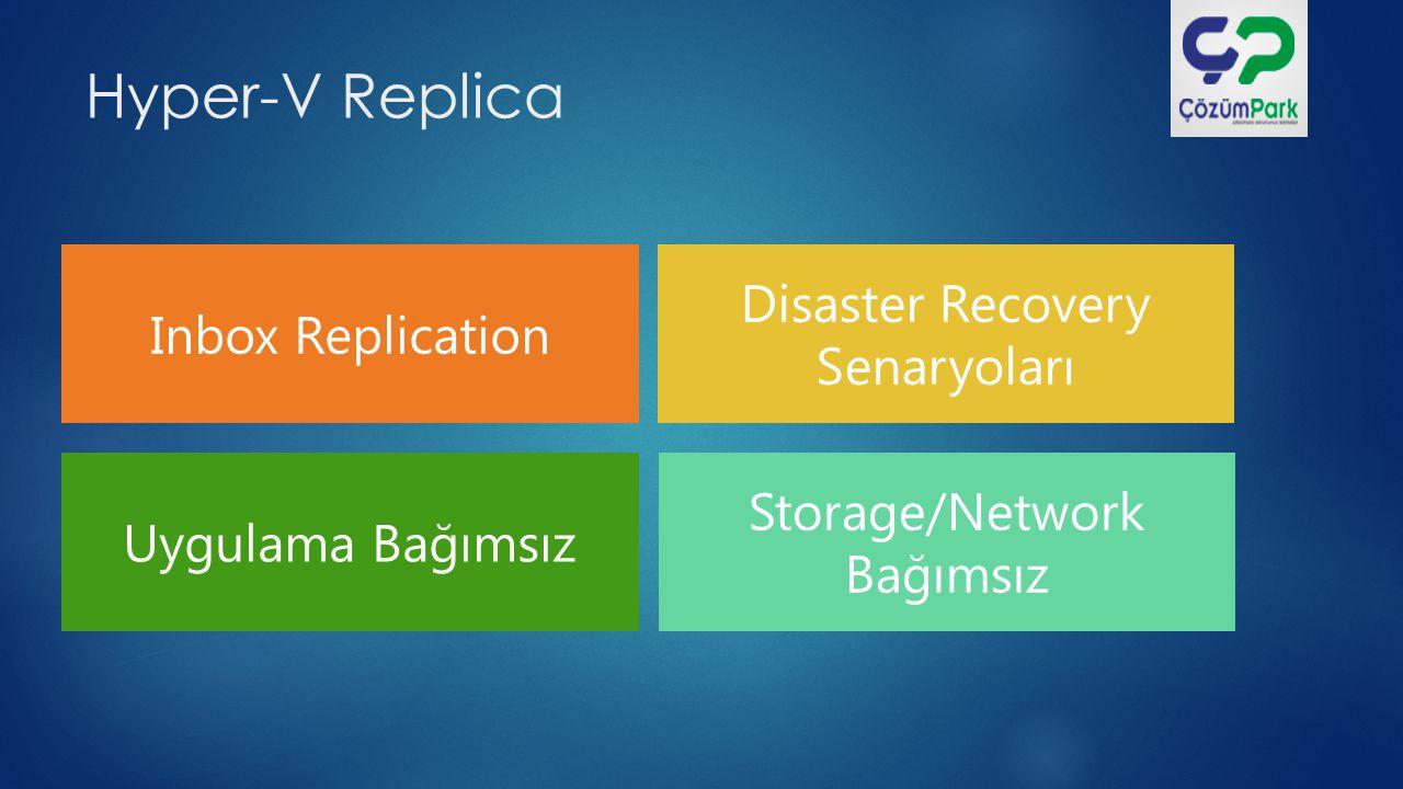 Hyper-V Replica Head Office Branch Office  İki veri merkezi arası replikasyon  SMB to Hoster Hoster's Data Center Customer 1 Customer 2