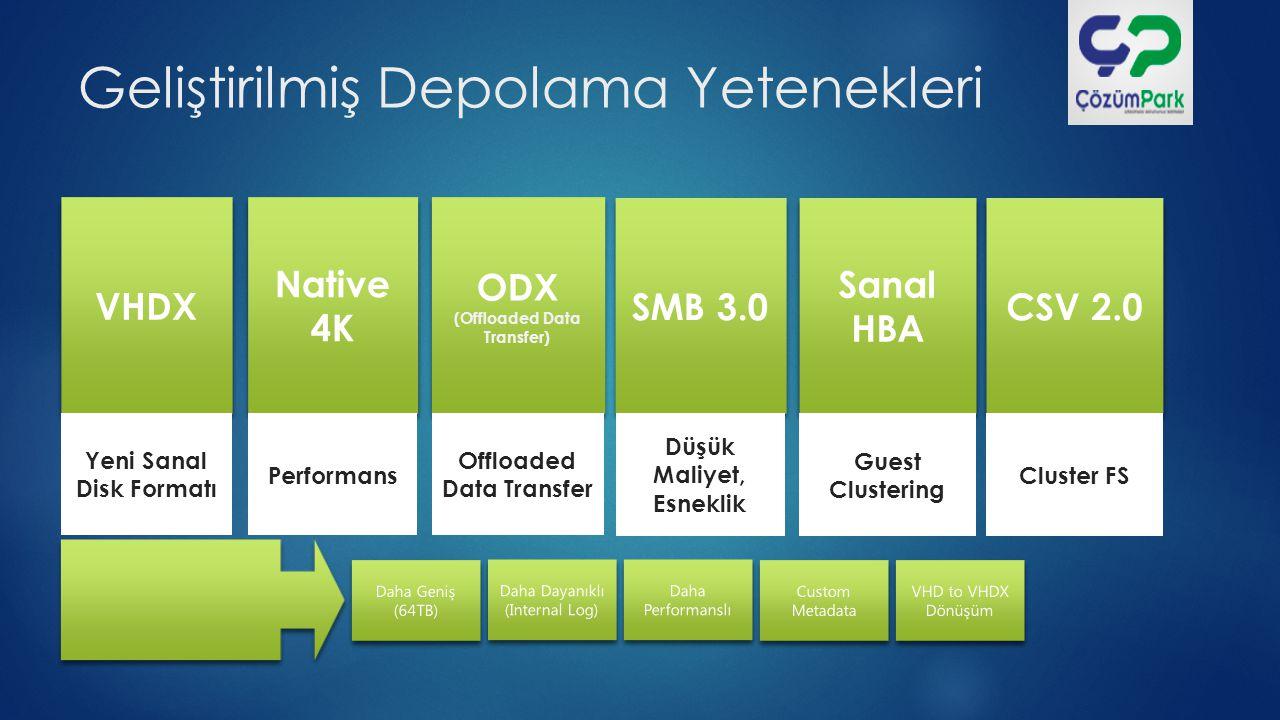 Depolama Yetenekleri Windows Server 2008 R2Windows Server 2012 Live Storage Migration No.