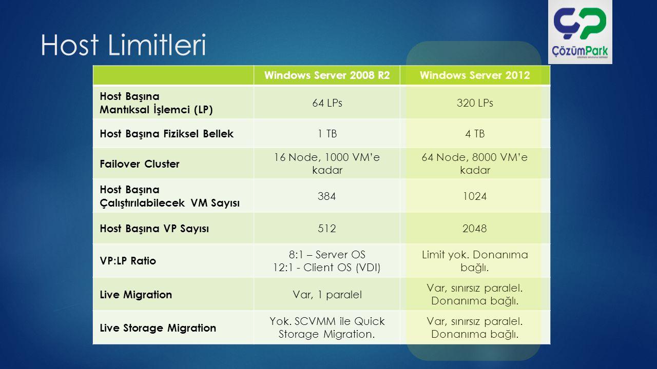VM Limitleri Windows Server 2008 R2 Windows Server 2012 Sanal Makine Başına İşlemci (Virtual Processor) 4 VPs64 VPs Sanal Makine Başına Bellek (Memory) 64 GB1 TB Canlı Dinamik Bellek Konfigürasyonu YokVar Depolama Alanı Kapasitesi (Virtual Hard Disk) 2TB (VHD)64TB (VHDX) 2TB (VHD) Sanal HBA (Fibre Channel Adapters) Yok4 Snapshot 50 Sanal Ağ Adaptörü 12 NUMA YokVar