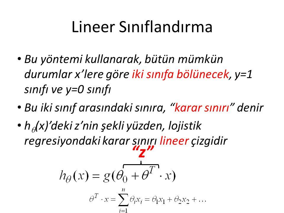 Lineer Sınıflandırma • Bu yöntemi kullanarak, bütün mümkün durumlar x'lere göre iki sınıfa bölünecek, y=1 sınıfı ve y=0 sınıfı • Bu iki sınıf arasında