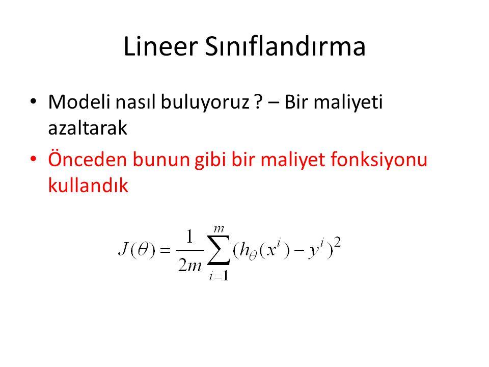 Lineer Sınıflandırma • Modeli nasıl buluyoruz ? – Bir maliyeti azaltarak • Önceden bunun gibi bir maliyet fonksiyonu kullandık