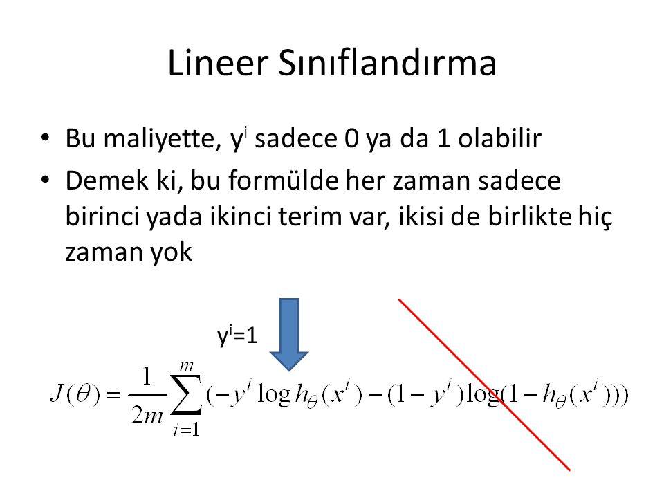 Lineer Sınıflandırma • Bu maliyette, y i sadece 0 ya da 1 olabilir • Demek ki, bu formülde her zaman sadece birinci yada ikinci terim var, ikisi de bi
