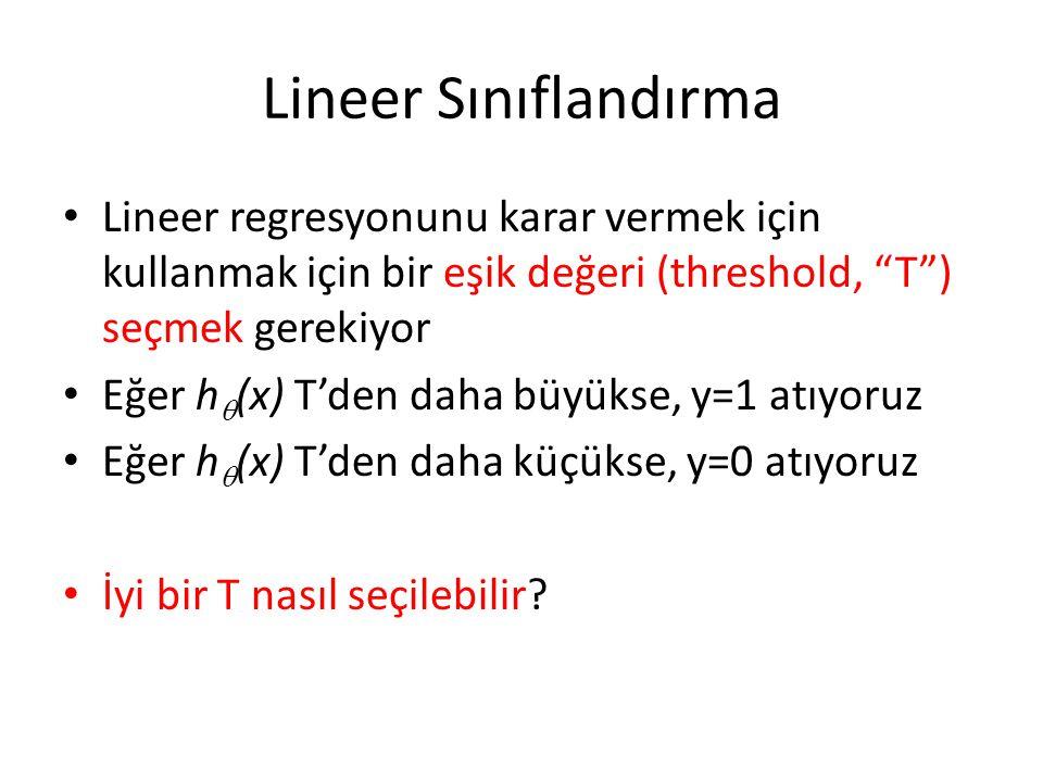"""Lineer Sınıflandırma • Lineer regresyonunu karar vermek için kullanmak için bir eşik değeri (threshold, """"T"""") seçmek gerekiyor • Eğer h  (x) T'den dah"""