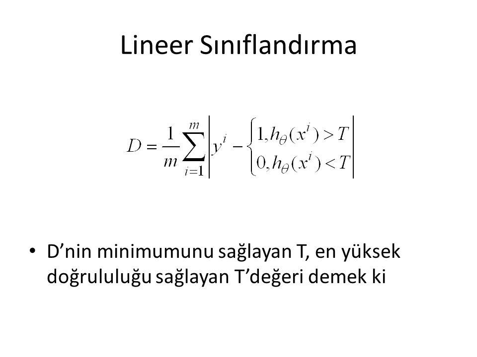 Lineer Sınıflandırma • D'nin minimumunu sağlayan T, en yüksek doğrululuğu sağlayan T'değeri demek ki