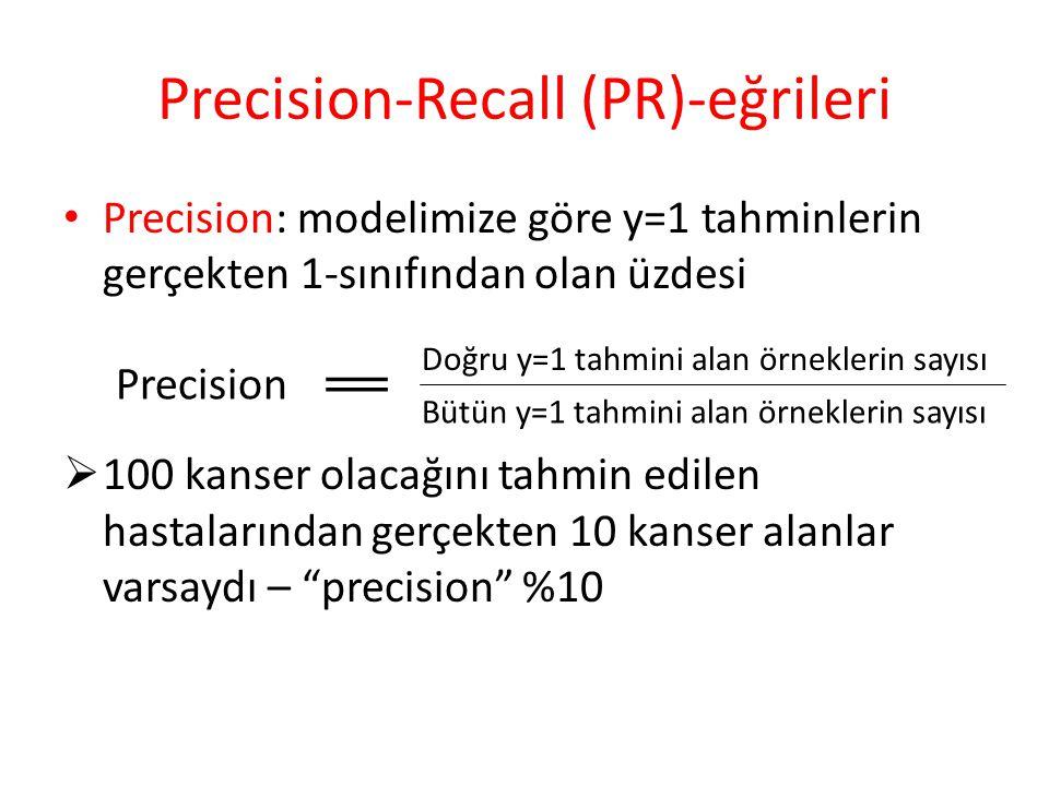 Precision-Recall (PR)-eğrileri • Precision: modelimize göre y=1 tahminlerin gerçekten 1-sınıfından olan üzdesi  100 kanser olacağını tahmin edilen ha