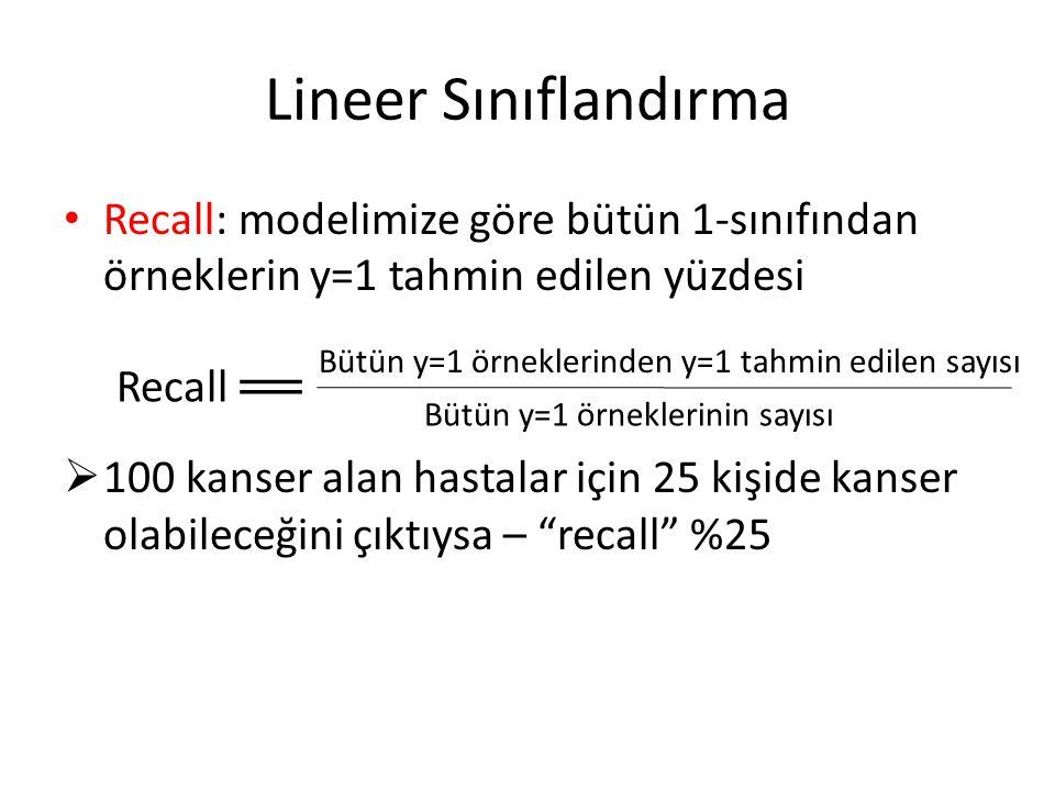 Lineer Sınıflandırma • Recall: modelimize göre bütün 1-sınıfından örneklerin y=1 tahmin edilen yüzdesi  100 kanser alan hastalar için 25 kişide kanse