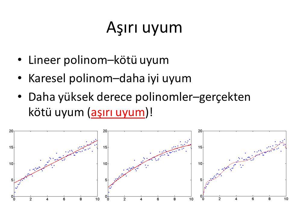 Aşırı uyum • Lineer polinom–kötü uyum • Karesel polinom–daha iyi uyum • Daha yüksek derece polinomler–gerçekten kötü uyum (aşırı uyum)!