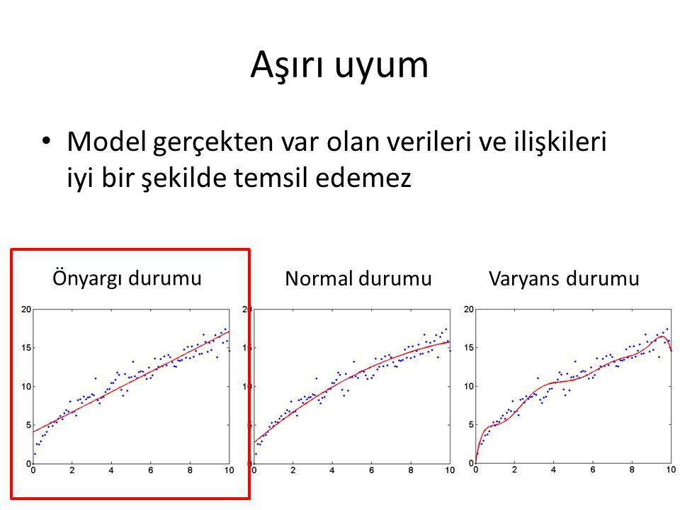Aşırı uyum • Model gerçekten var olan verileri ve ilişkileri iyi bir şekilde temsil edemez Önyargı durumu Varyans durumuNormal durumu