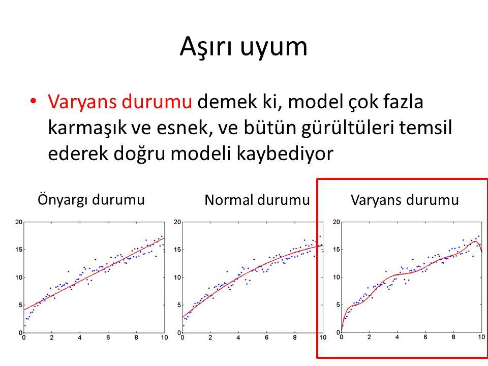 Aşırı uyum • Varyans durumu demek ki, model çok fazla karmaşık ve esnek, ve bütün gürültüleri temsil ederek doğru modeli kaybediyor Önyargı durumu Var