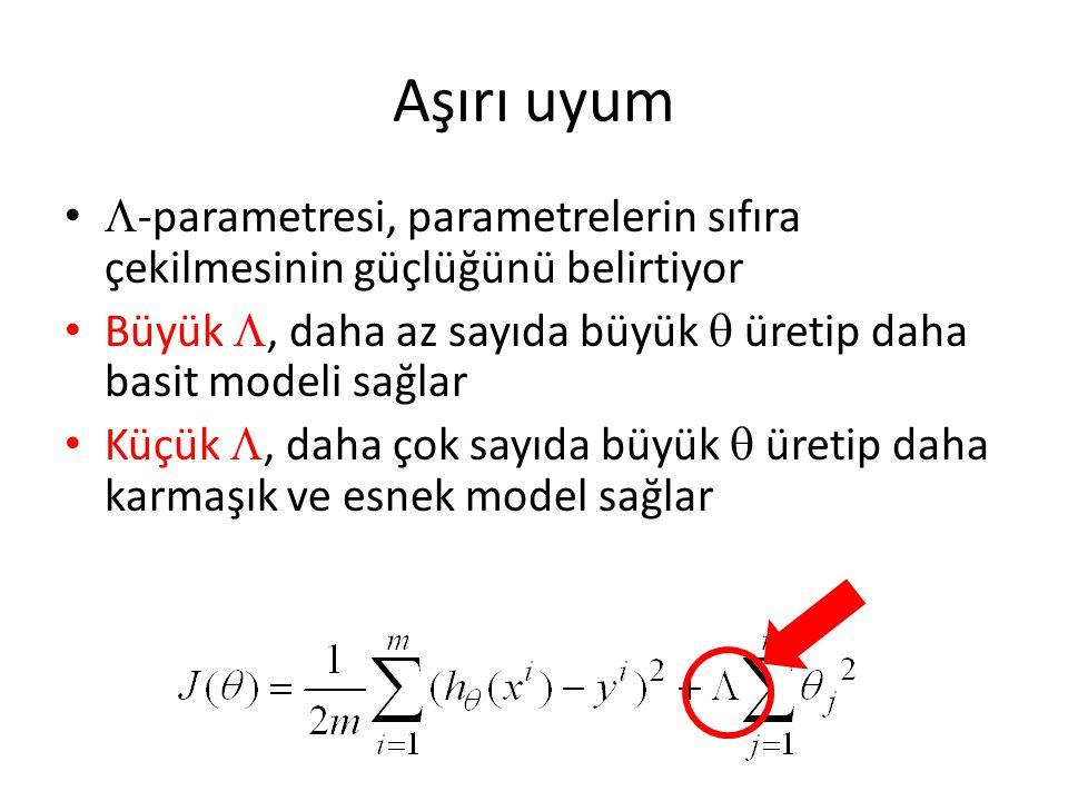 Aşırı uyum •  -parametresi, parametrelerin sıfıra çekilmesinin güçlüğünü belirtiyor • Büyük , daha az sayıda büyük  üretip daha basit modeli sağlar