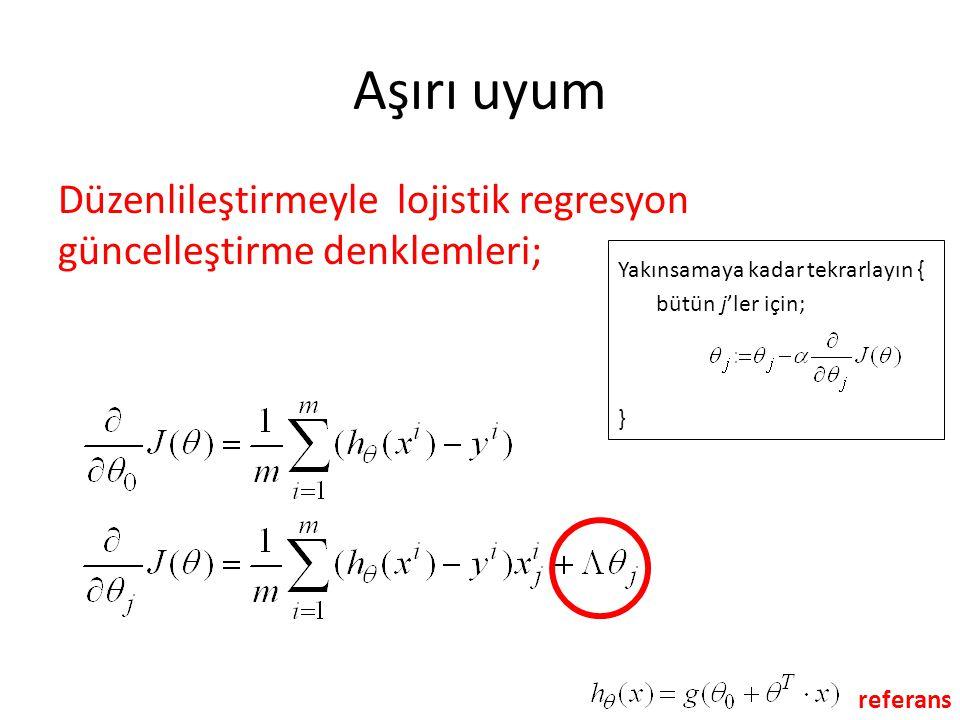Aşırı uyum Düzenlileştirmeyle lojistik regresyon güncelleştirme denklemleri; referans Yakınsamaya kadar tekrarlayın { bütün j'ler için; }