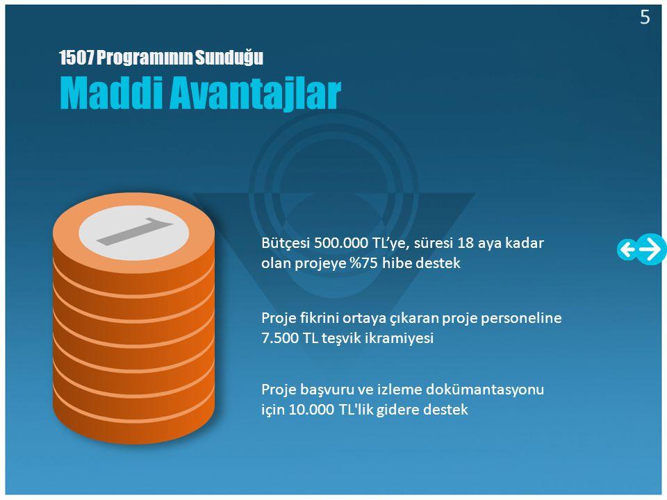 1507 Programının Sunduğu Maddi Avantajlar Bütçesi 500.000 TL'ye, süresi 18 aya kadar olan projeye %75 hibe destek Proje fikrini ortaya çıkaran proje p